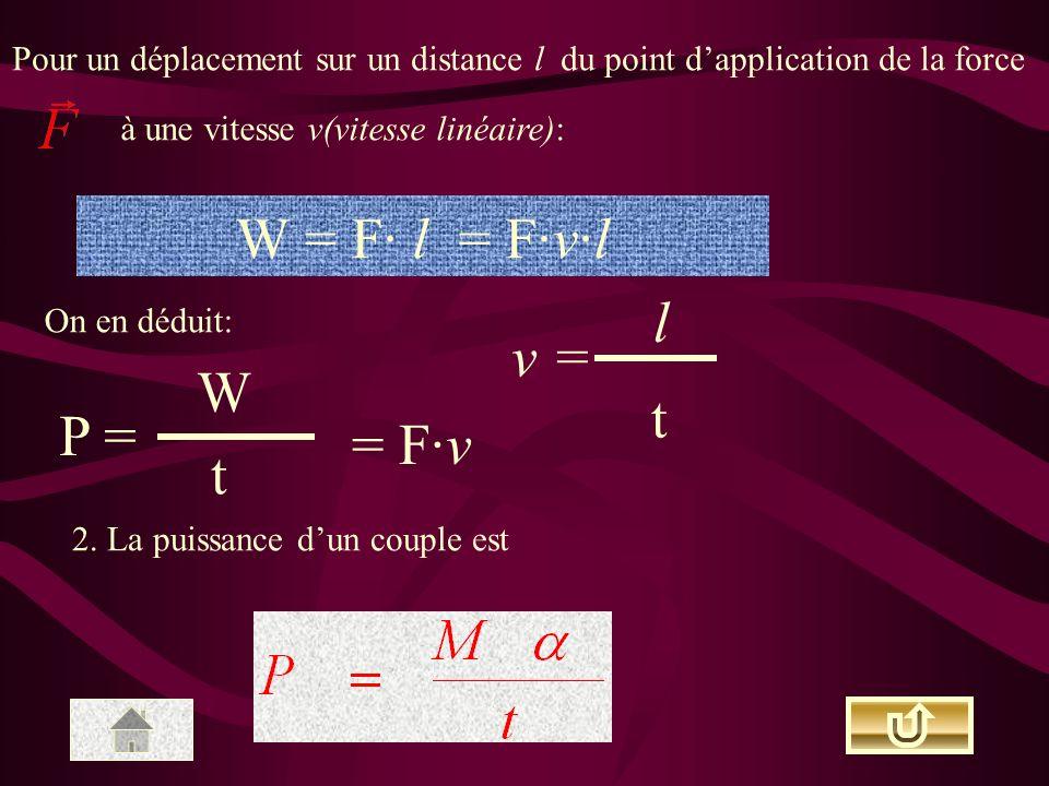 Pour un déplacement sur un distance l du point dapplication de la force à une vitesse v(vitesse linéaire): W = F· l = F·v·l On en déduit: P = W t = F·