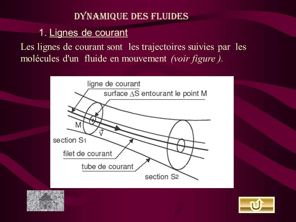 Dynamique des fluides 1. Lignes de courant Les lignes de courant sont les trajectoires suivies par les molécules d'un fluide en mouvement (voir figure