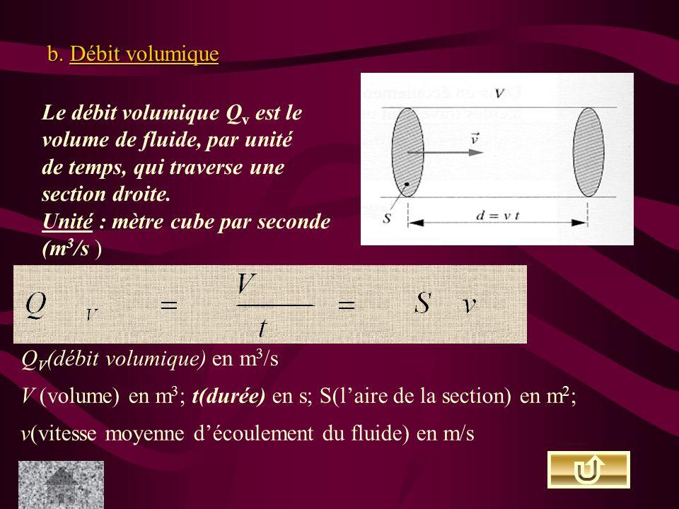b. Débit volumique Le débit volumique Q v est le volume de fluide, par unité de temps, qui traverse une section droite. Unité : mètre cube par seconde