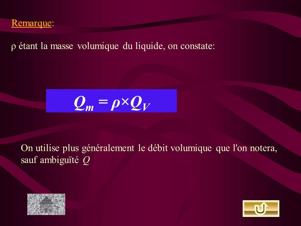 Remarque: Q m = ρ×Q V ρ étant la masse volumique du liquide, on constate: On utilise plus généralement le débit volumique que l on notera, sauf ambiguïté Q