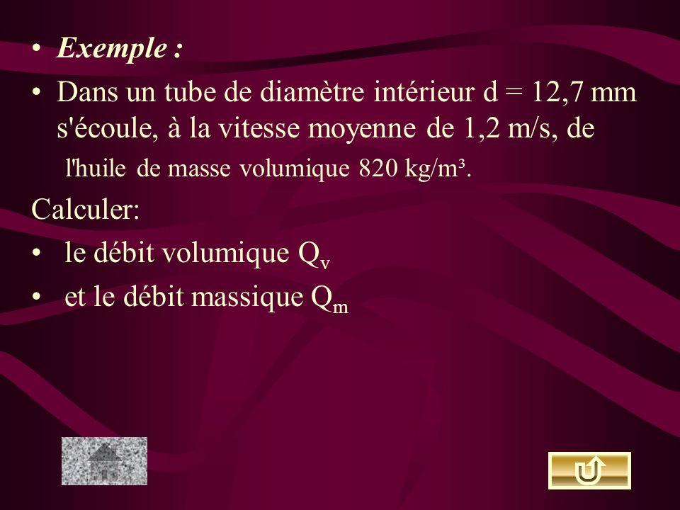 Exemple : Dans un tube de diamètre intérieur d = 12,7 mm s'écoule, à la vitesse moyenne de 1,2 m/s, de l'huile de masse volumique 820 kg/m³. Calculer: