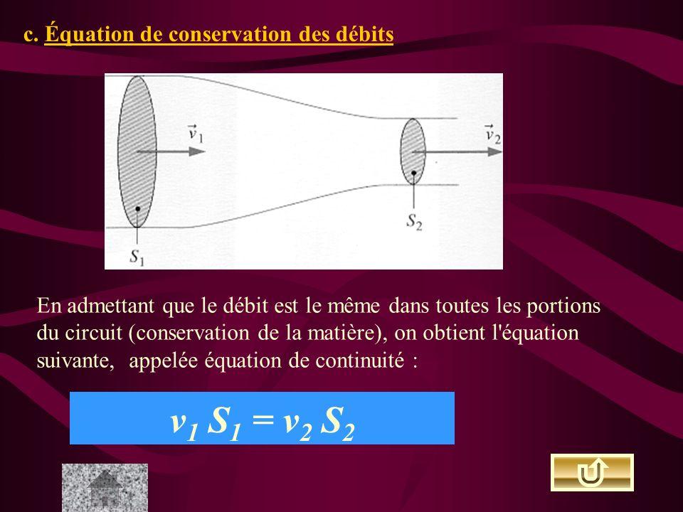 c. Équation de conservation des débits En admettant que le débit est le même dans toutes les portions du circuit (conservation de la matière), on obti