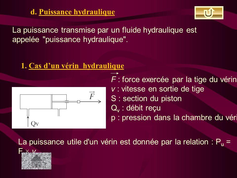 d. Puissance hydraulique La puissance transmise par un fluide hydraulique est appelée
