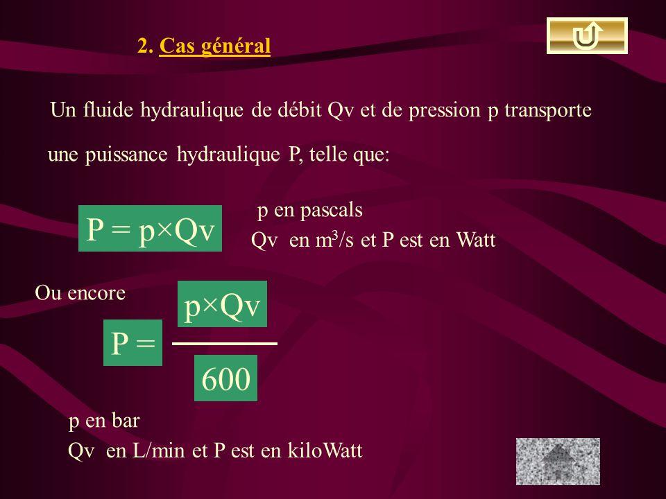 2. Cas général Un fluide hydraulique de débit Qv et de pression p transporte une puissance hydraulique P, telle que: P = p×Qv p en pascals Qv en m 3 /