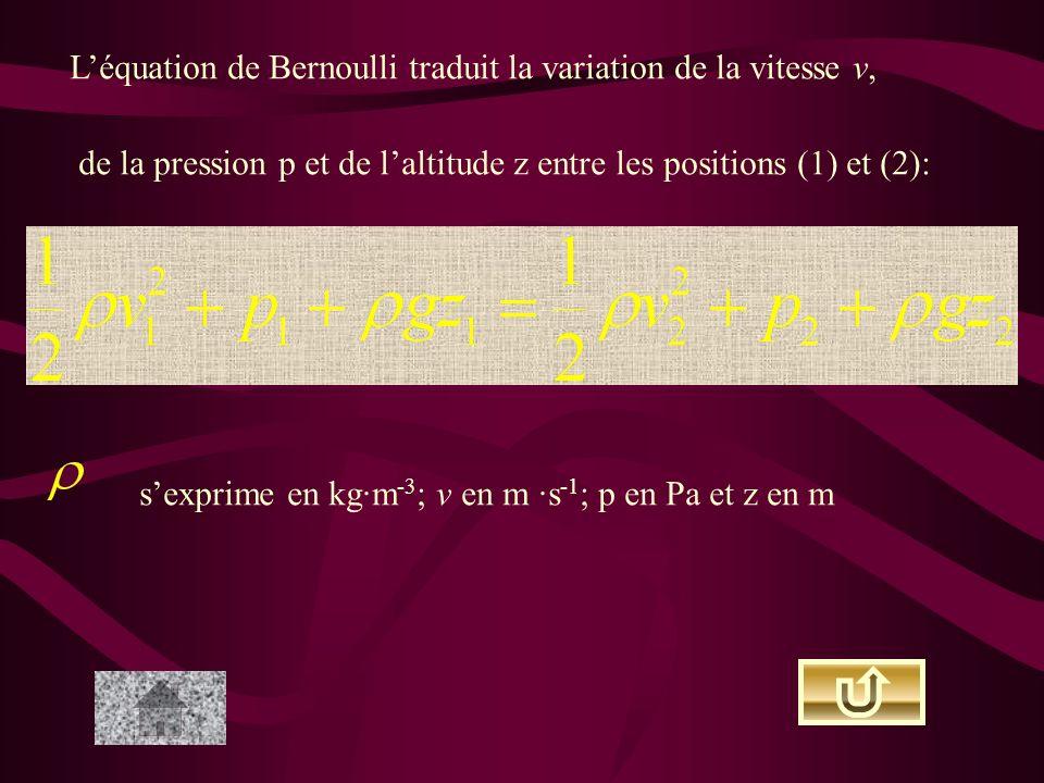 Léquation de Bernoulli traduit la variation de la vitesse v, de la pression p et de laltitude z entre les positions (1) et (2): sexprime en kg·m -3 ; v en m ·s -1 ; p en Pa et z en m