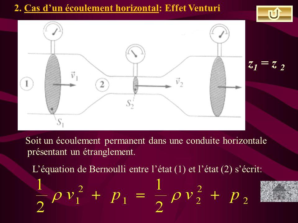 2. Cas dun écoulement horizontal: Effet Venturi Soit un écoulement permanent dans une conduite horizontale présentant un étranglement. Léquation de Be