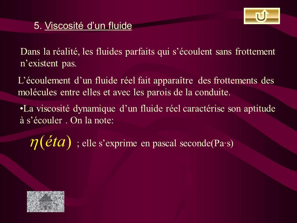 5. Viscosité dun fluide Dans la réalité, les fluides parfaits qui sécoulent sans frottement nexistent pas. Lécoulement dun fluide réel fait apparaître