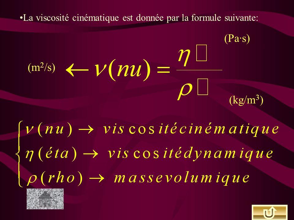 La viscosité cinématique est donnée par la formule suivante: (m 2 /s) (Pa·s) (kg/m 3 )