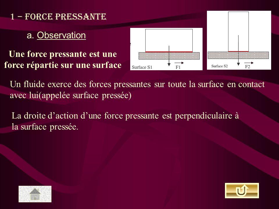 1 – Force pressante a. Observation Une force pressante est une force répartie sur une surface Un fluide exerce des forces pressantes sur toute la surf