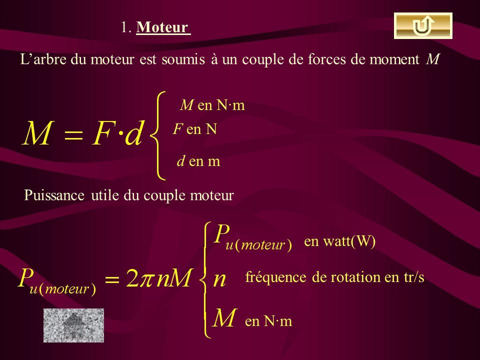 1. Moteur Larbre du moteur est soumis à un couple de forces de moment M M en N·m F en N d en m Puissance utile du couple moteur en watt(W) fréquence d