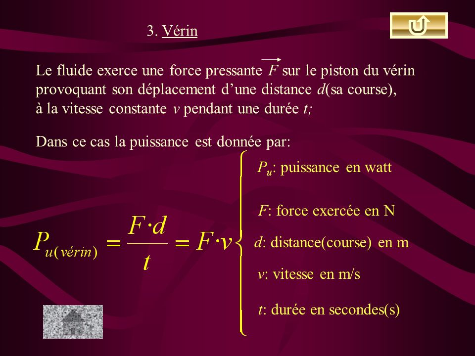 3. Vérin Le fluide exerce une force pressante F sur le piston du vérin provoquant son déplacement dune distance d(sa course), à la vitesse constante v