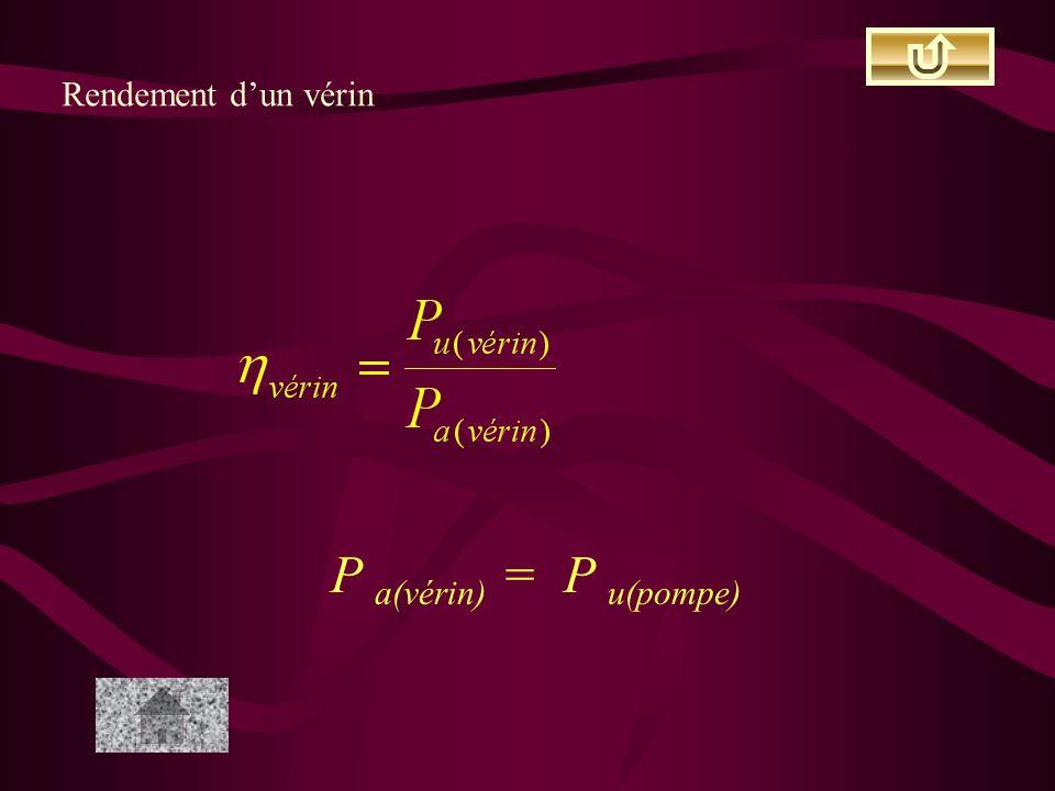 Rendement dun vérin P a(vérin) = P u(pompe)