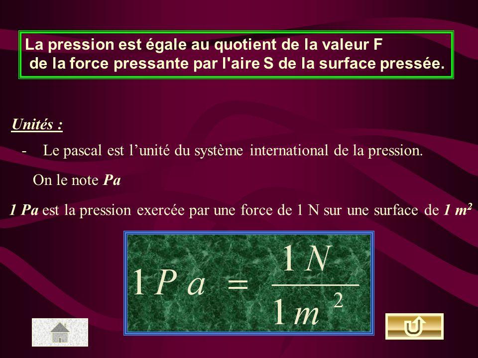 La pression est égale au quotient de la valeur F de la force pressante par l'aire S de la surface pressée. Unités : - Le pascal est lunité du système