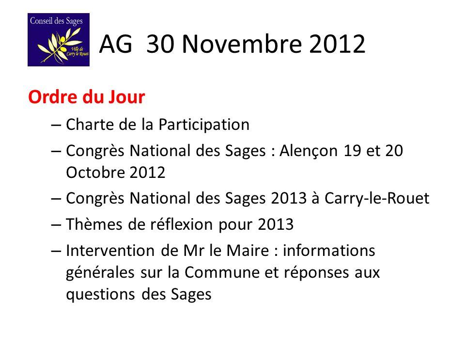AG 30 Novembre 2012 Ordre du Jour – Charte de la Participation – Congrès National des Sages : Alençon 19 et 20 Octobre 2012 – Congrès National des Sag