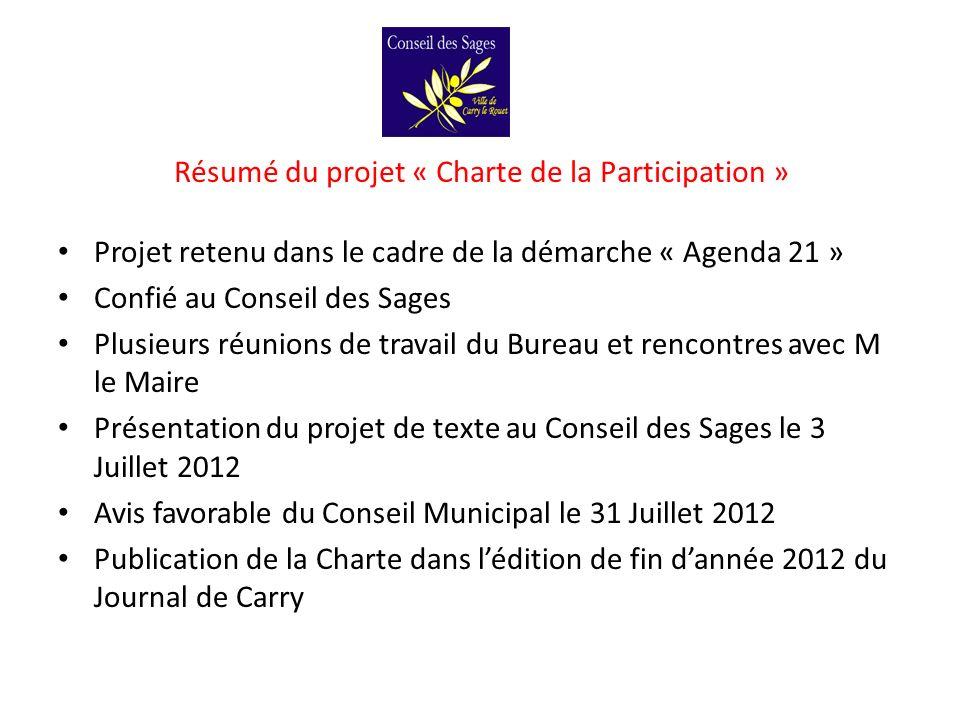 Résumé du projet « Charte de la Participation » Projet retenu dans le cadre de la démarche « Agenda 21 » Confié au Conseil des Sages Plusieurs réunion