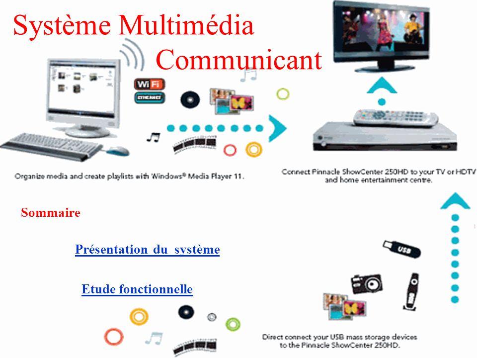 Système Multimédia Communicant Sommaire Etude fonctionnelle Présentation du système