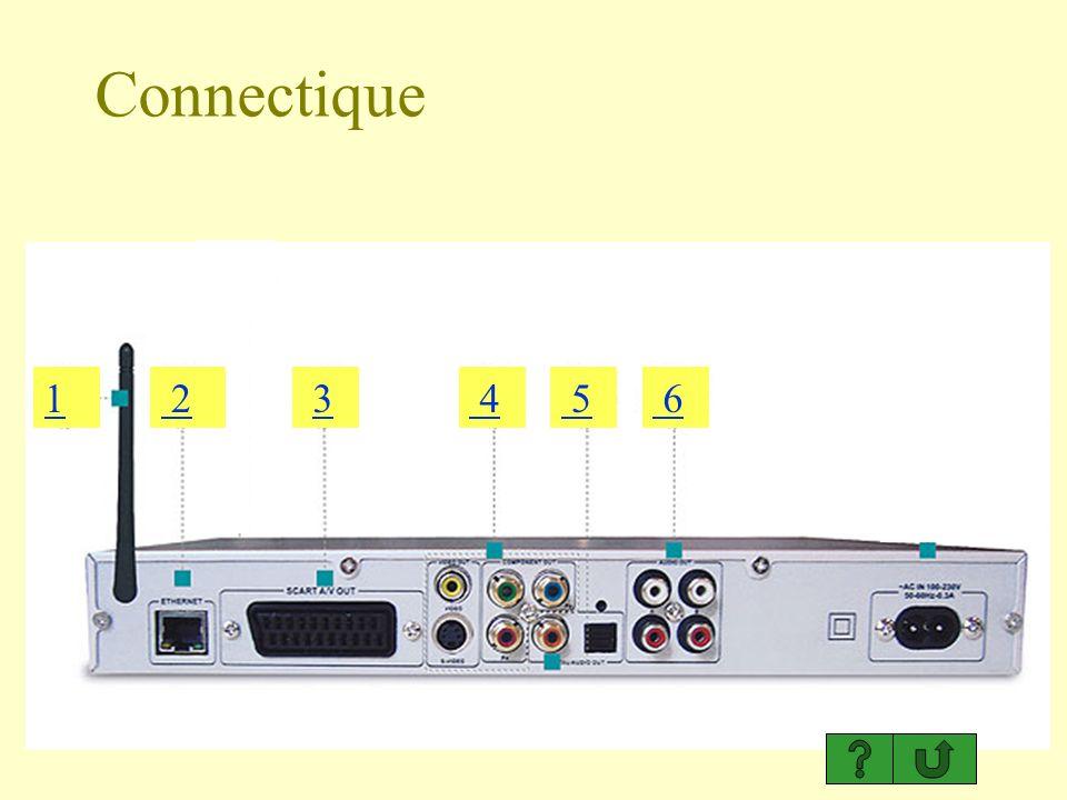 Connectique 1 7 6 5 4 3 2