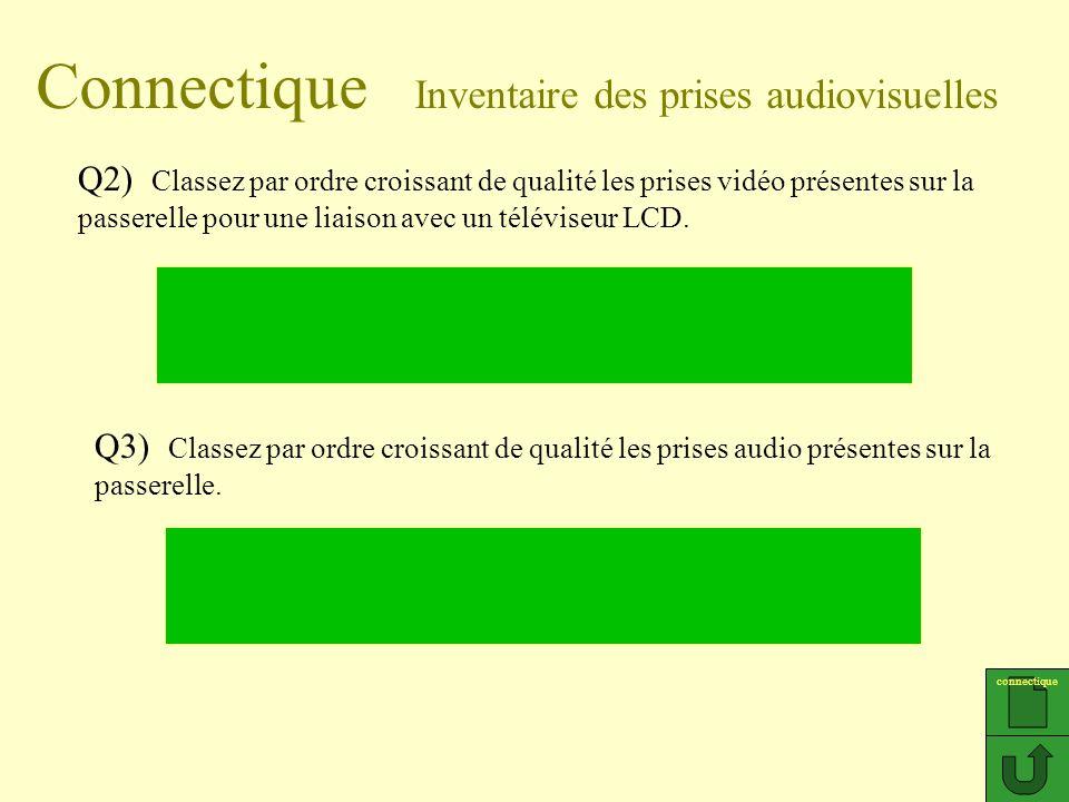 Connectique Inventaire des prises audiovisuelles Q2) Classez par ordre croissant de qualité les prises vidéo présentes sur la passerelle pour une liai