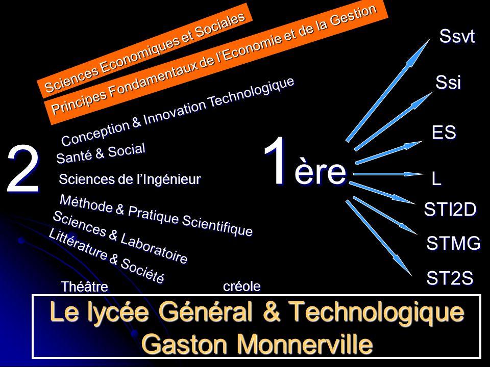 Le lycée Général & Technologique Gaston Monnerville 2 1 ère Conception & Innovation Technologique Sciences Economiques et Sociales Principes Fondament