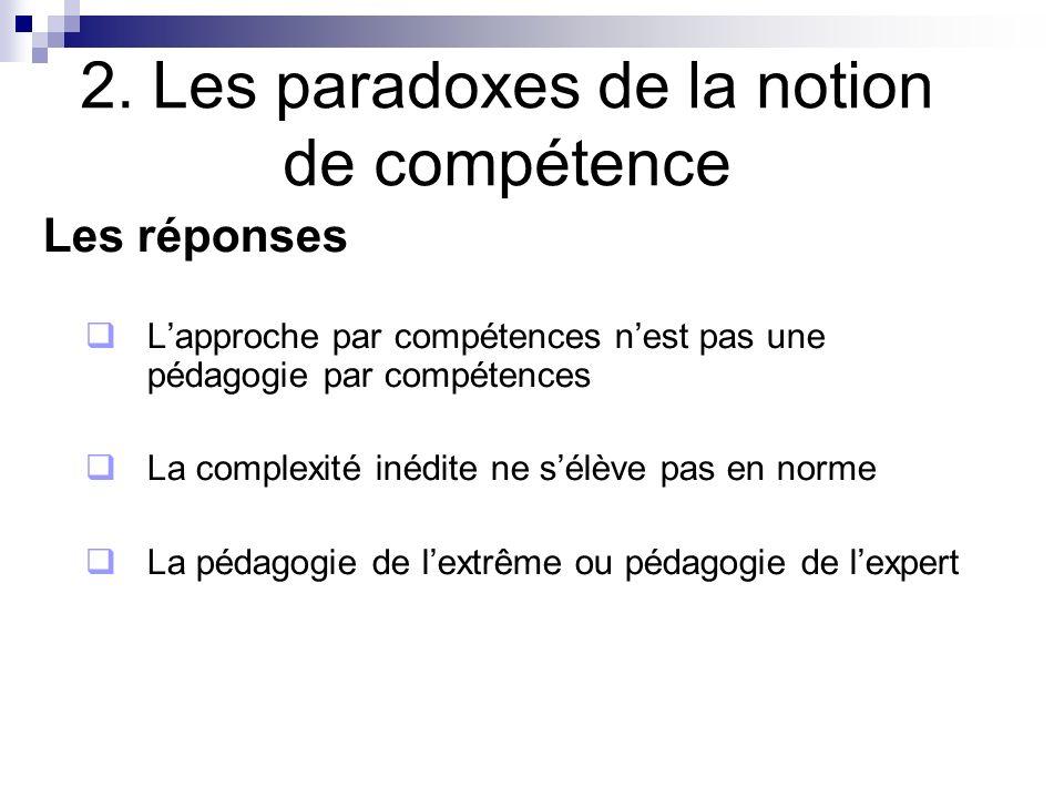 2. Les paradoxes de la notion de compétence Les réponses Lapproche par compétences nest pas une pédagogie par compétences La complexité inédite ne sél