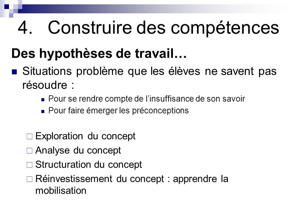 4.Construire des compétences Des hypothèses de travail… Situations problème que les élèves ne savent pas résoudre : Pour se rendre compte de linsuffis