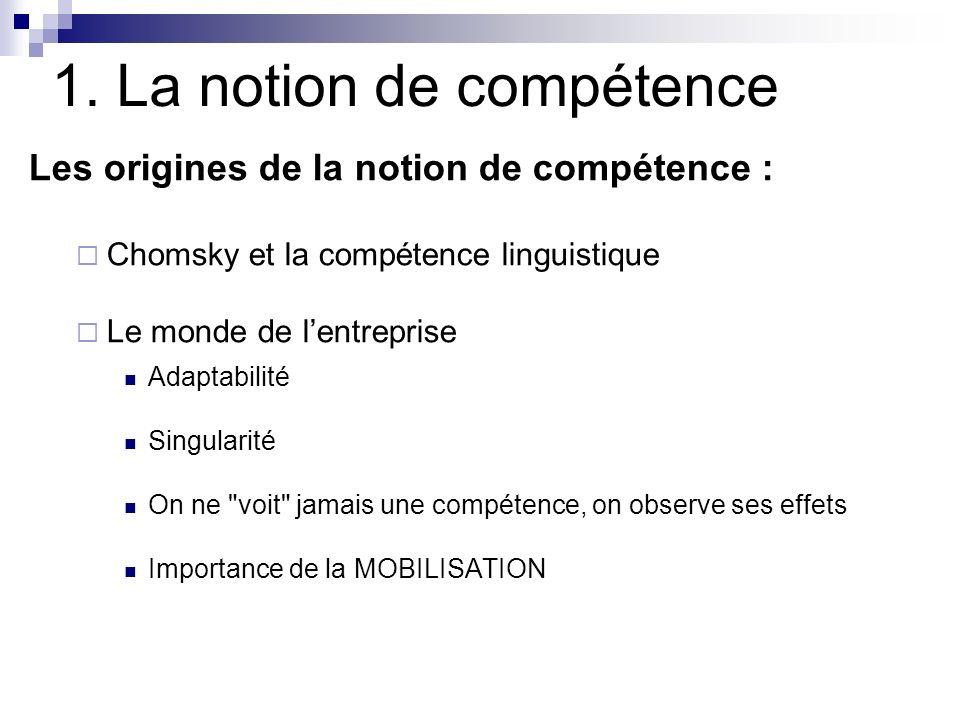 1. La notion de compétence Les origines de la notion de compétence : Chomsky et la compétence linguistique Le monde de lentreprise Adaptabilité Singul