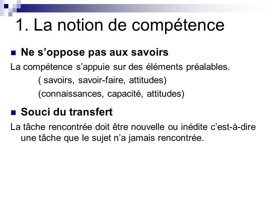 1. La notion de compétence Ne soppose pas aux savoirs La compétence sappuie sur des éléments préalables. ( savoirs, savoir-faire, attitudes) (connaiss