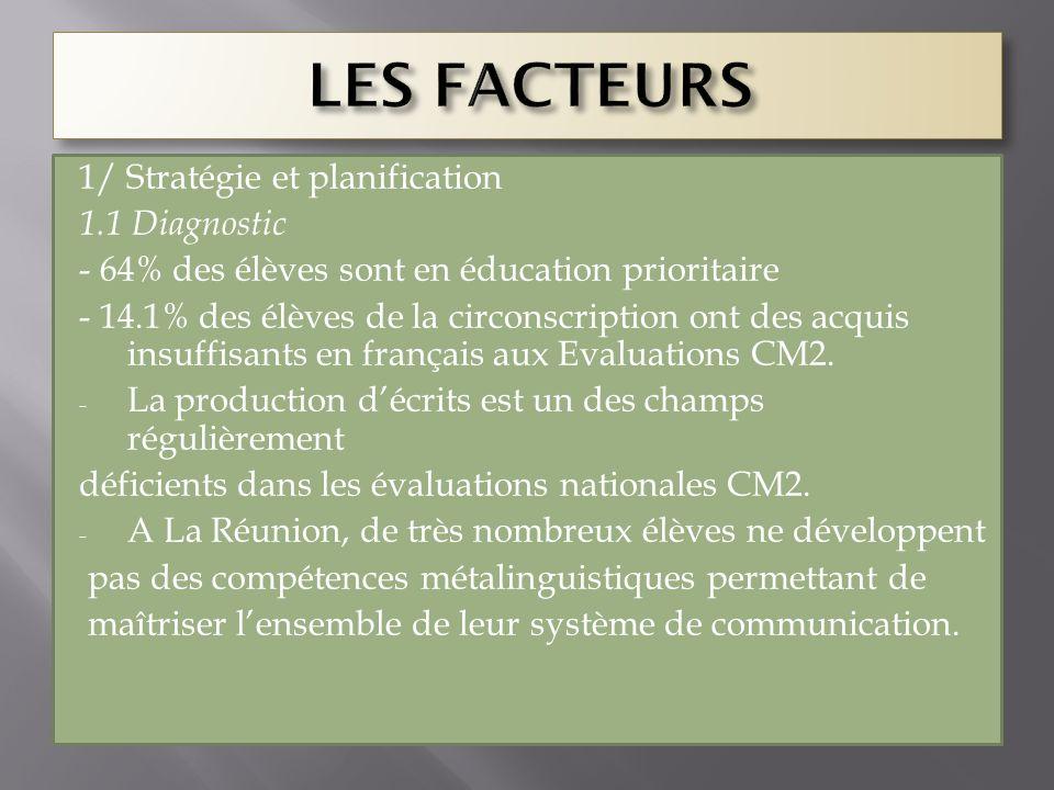 1/ Stratégie et planification 1.1 Diagnostic - 64% des élèves sont en éducation prioritaire - 14.1% des élèves de la circonscription ont des acquis in