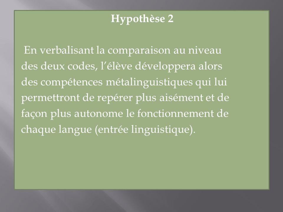Hypothèse 2 En verbalisant la comparaison au niveau des deux codes, lélève développera alors des compétences métalinguistiques qui lui permettront de