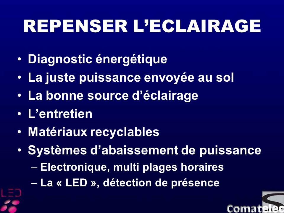 REPENSER LECLAIRAGE Diagnostic énergétique La juste puissance envoyée au sol La bonne source déclairage Lentretien Matériaux recyclables Systèmes daba
