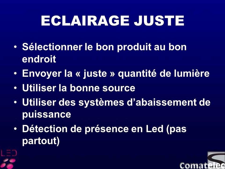 ECLAIRAGE JUSTE Sélectionner le bon produit au bon endroit Envoyer la « juste » quantité de lumière Utiliser la bonne source Utiliser des systèmes dab