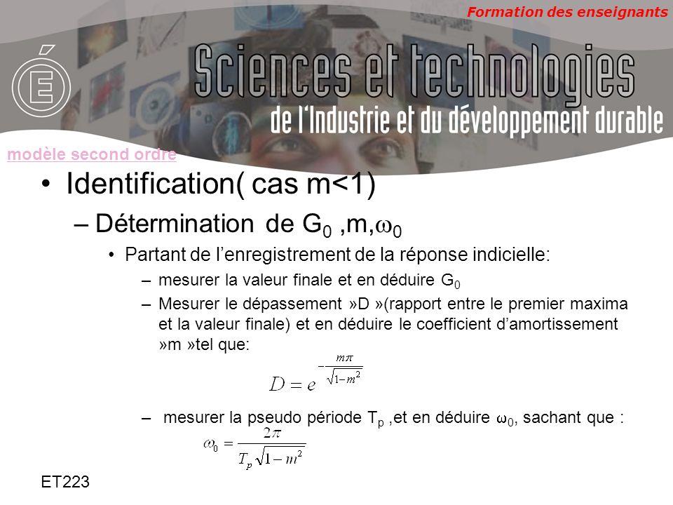 Formation des enseignants ET223 Identification( cas m<1) –Détermination de G 0,m, 0 Partant de lenregistrement de la réponse indicielle: –mesurer la v