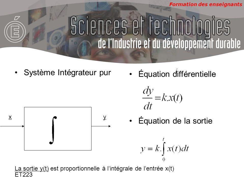 Formation des enseignants ET223 Système Intégrateur pur Équation différentielle Équation de la sortie xy La sortie y(t) est proportionnelle à lintégra