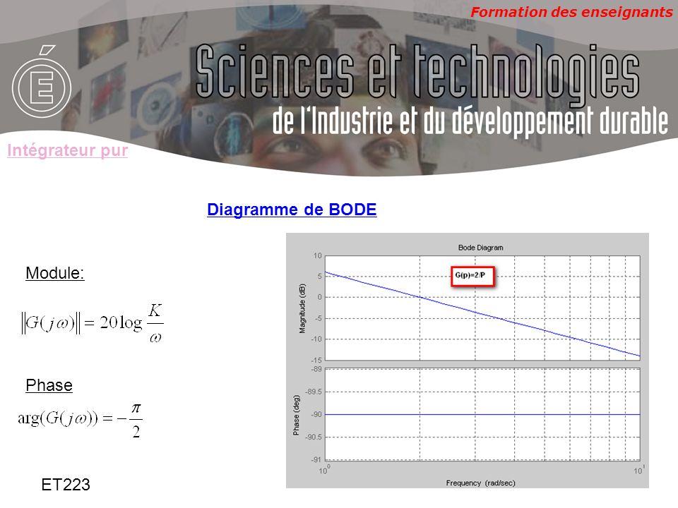 Formation des enseignants ET223 Intégrateur pur Diagramme de BODE Module: Phase