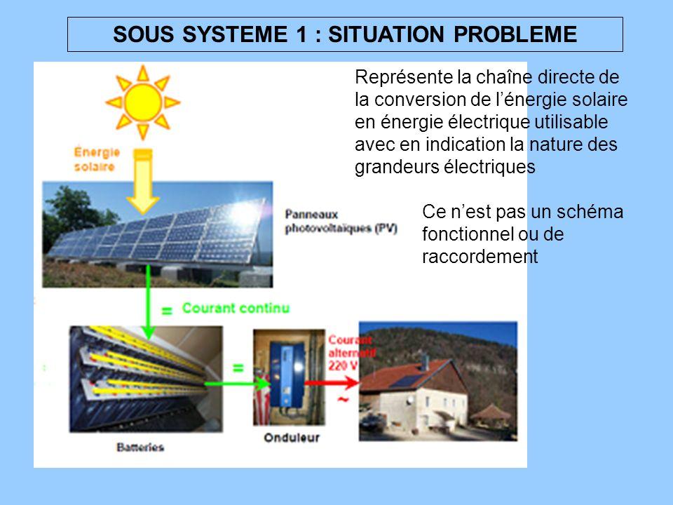 SOUS SYSTEME 1 : SITUATION PROBLEME Représente la chaîne directe de la conversion de lénergie solaire en énergie électrique utilisable avec en indicat