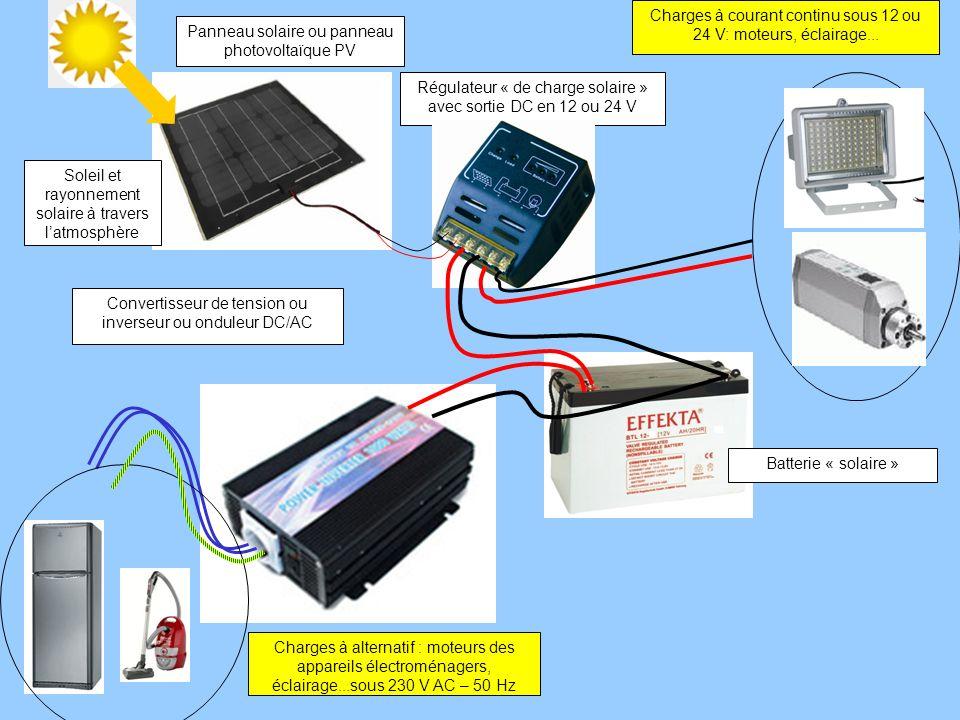 Charges à courant continu sous 12 ou 24 V: moteurs, éclairage... Soleil et rayonnement solaire à travers latmosphère Panneau solaire ou panneau photov