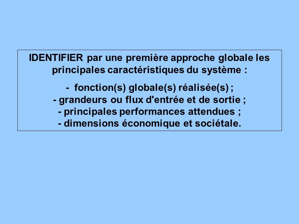 IDENTIFIER par une première approche globale les principales caractéristiques du système : - fonction(s) globale(s) réalisée(s) ; - grandeurs ou flux