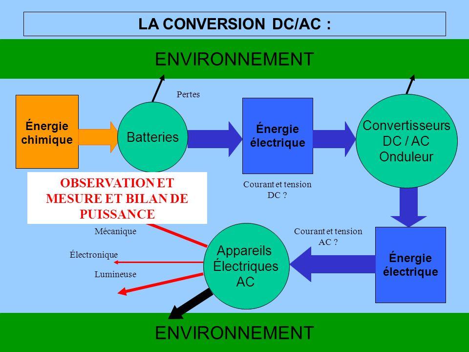 ENVIRONNEMENT LA CONVERSION DC/AC : ENVIRONNEMENT Convertisseurs DC / AC Onduleur Appareils Électriques AC Courant et tension DC ? Pertes Mécanique Én
