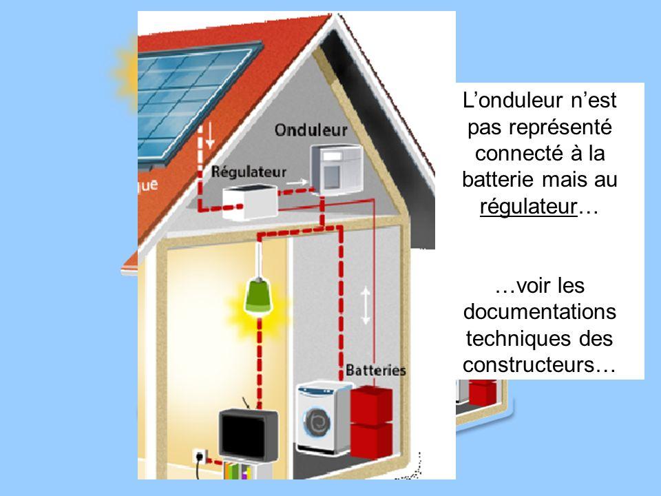 Londuleur nest pas représenté connecté à la batterie mais au régulateur… …voir les documentations techniques des constructeurs…