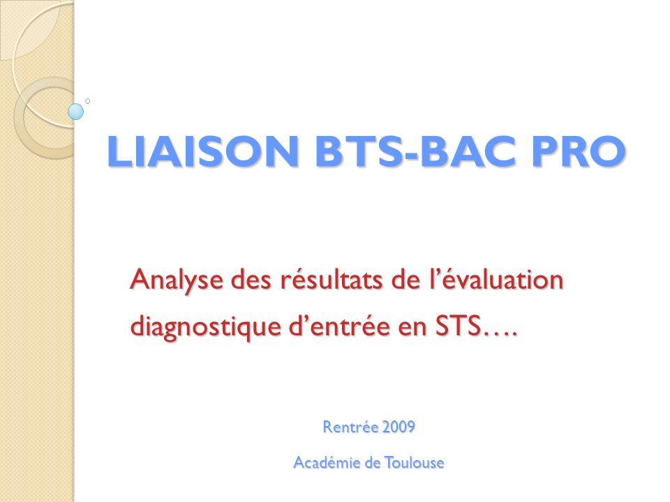 LIAISON BTS-BAC PRO Analyse des résultats de lévaluation diagnostique dentrée en STS…. Rentrée 2009 Académie de Toulouse