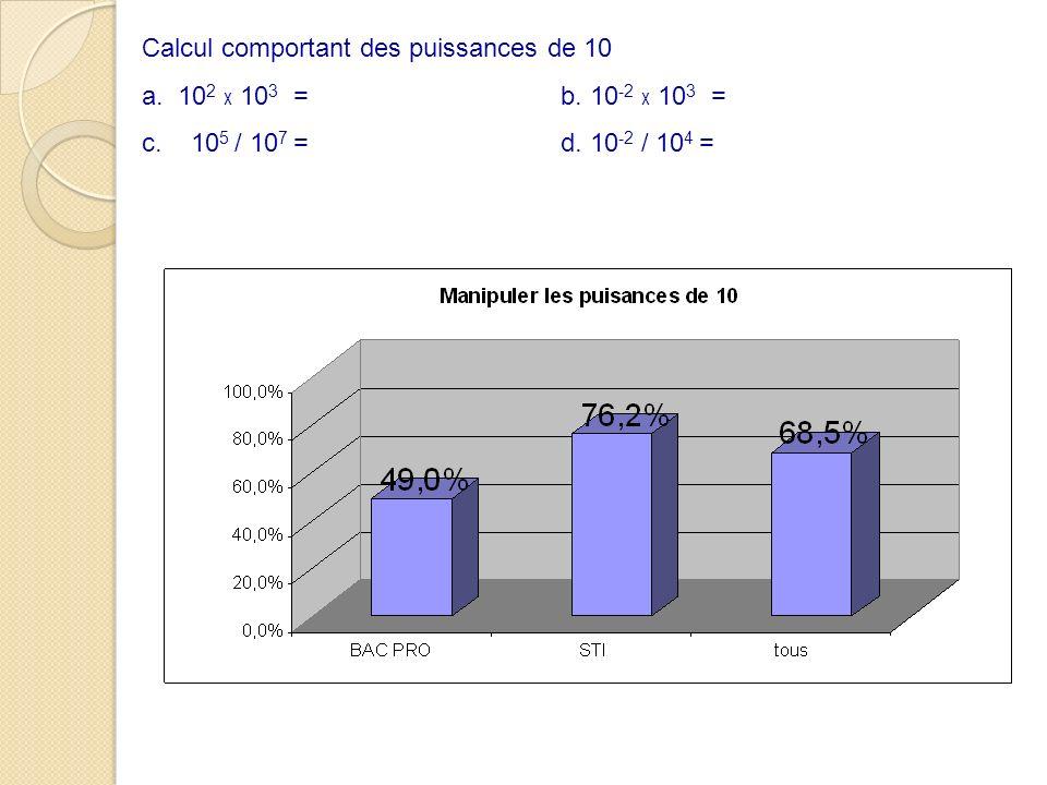 Calcul comportant des puissances de 10 a. 10 2 x 10 3 =b. 10 -2 x 10 3 = c. 10 5 / 10 7 = d. 10 -2 / 10 4 =