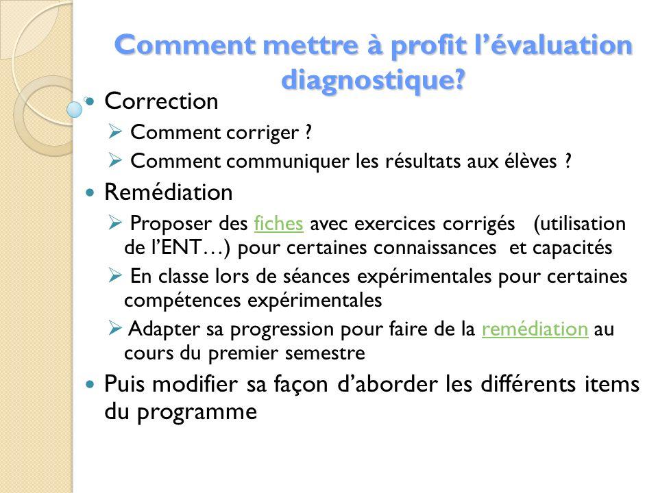 Comment mettre à profit lévaluation diagnostique? Correction Comment corriger ? Comment communiquer les résultats aux élèves ? Remédiation Proposer de