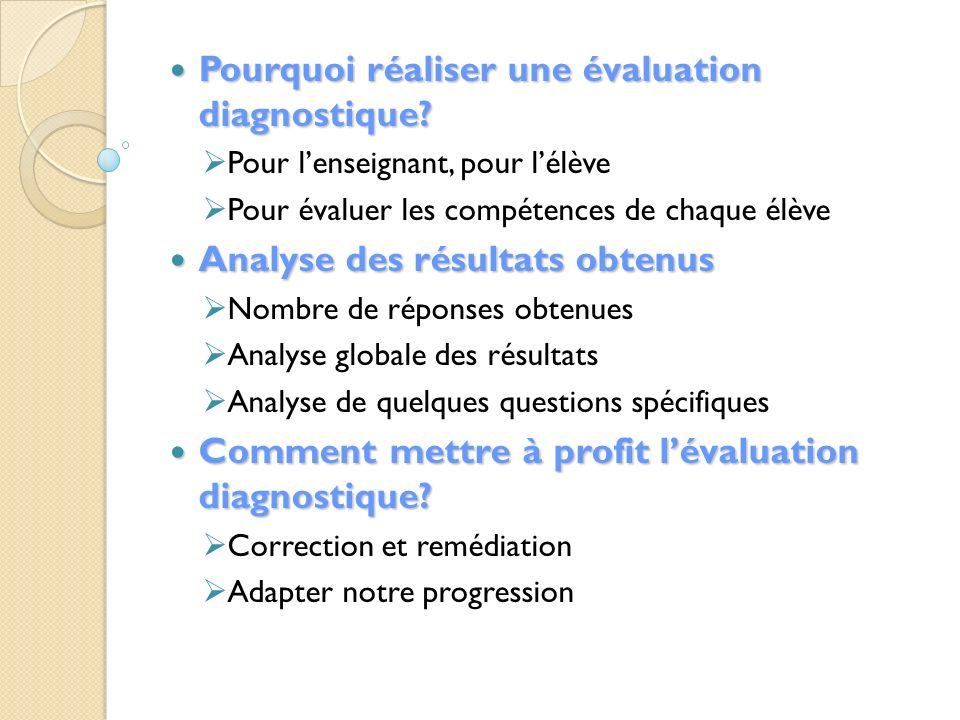 Pourquoi réaliser une évaluation diagnostique? Pourquoi réaliser une évaluation diagnostique? Pour lenseignant, pour lélève Pour évaluer les compétenc