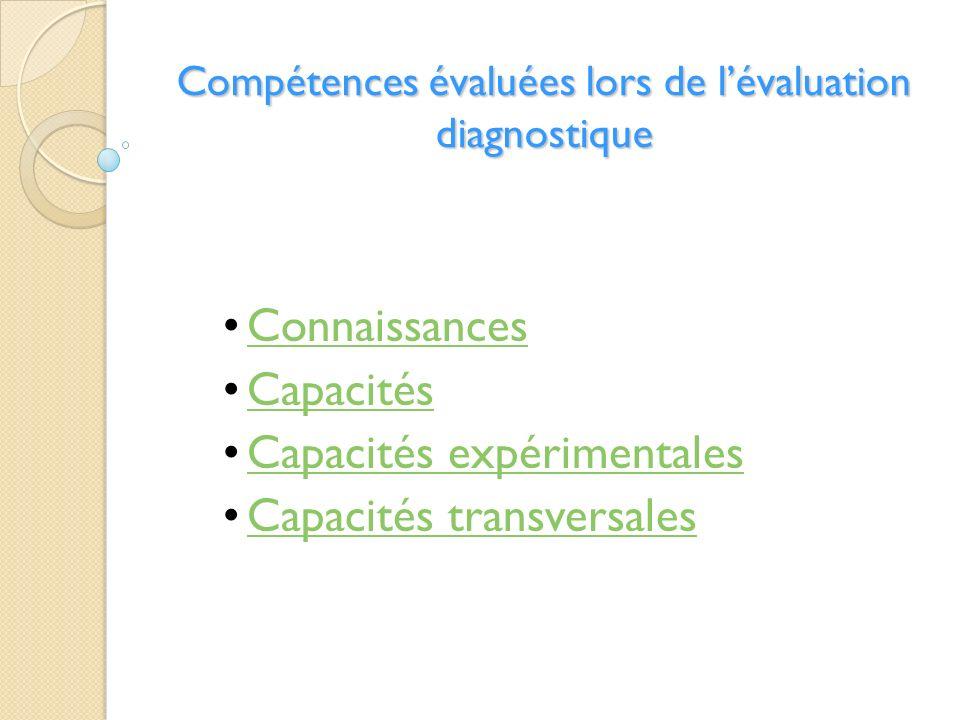 Compétences évaluées lors de lévaluation diagnostique Connaissances Capacités Capacités expérimentales Capacités transversales