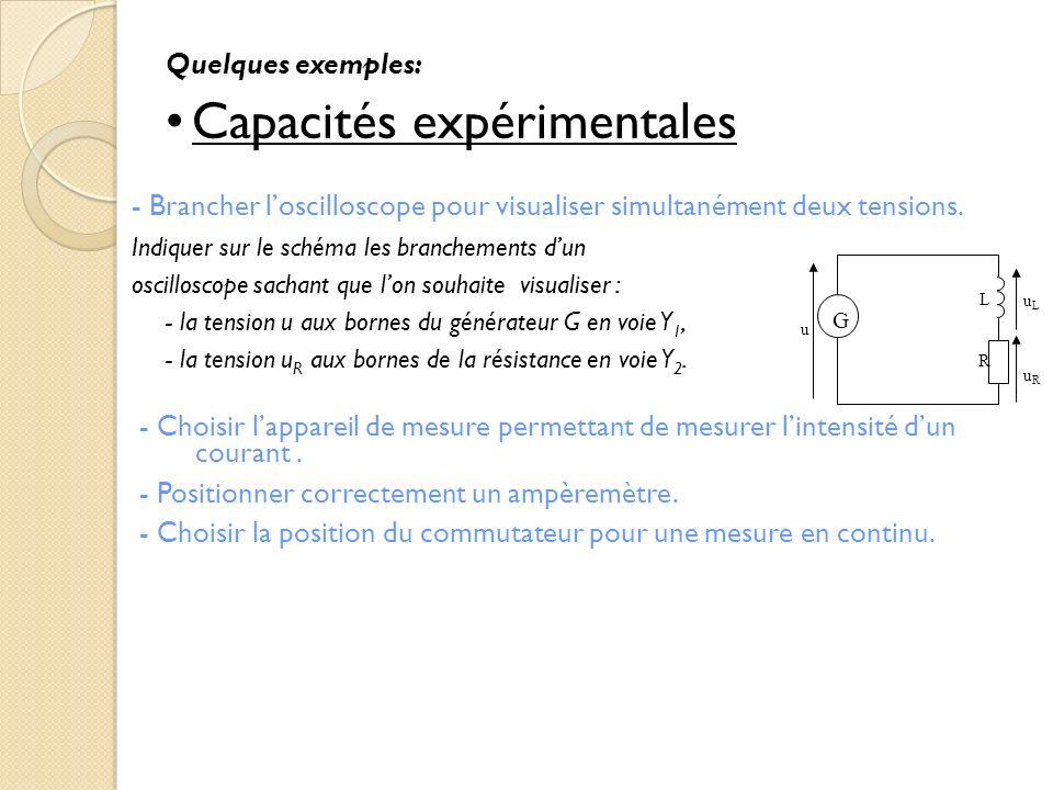 Quelques exemples: Capacités expérimentales - Brancher loscilloscope pour visualiser simultanément deux tensions. Indiquer sur le schéma les brancheme