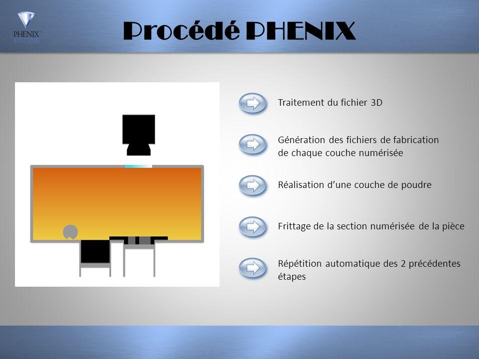 PXS DENTAL CAPACITE DE PRODUCTIONPXS DENTAL Temps de fabrication pour 30 unités 4 heures Fabrication simultanée80 unités max