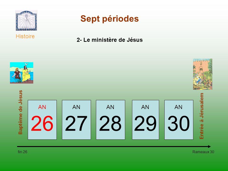 Sept périodes Histoire fin 26 Rameaux 30 Baptême de Jésus Entrée à Jérusalem 2- Le ministère de Jésus AN 26 AN 27 AN 28 AN 29 AN 30