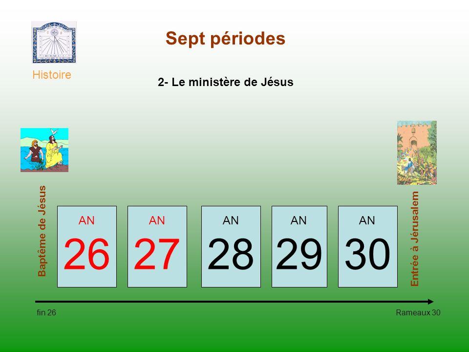 Sept périodes Histoire fin 26 Rameaux 30 Baptême de Jésus Entrée à Jérusalem 2- Le ministère de Jésus AN 26 AN 27 AN 29 AN 30 AN 28