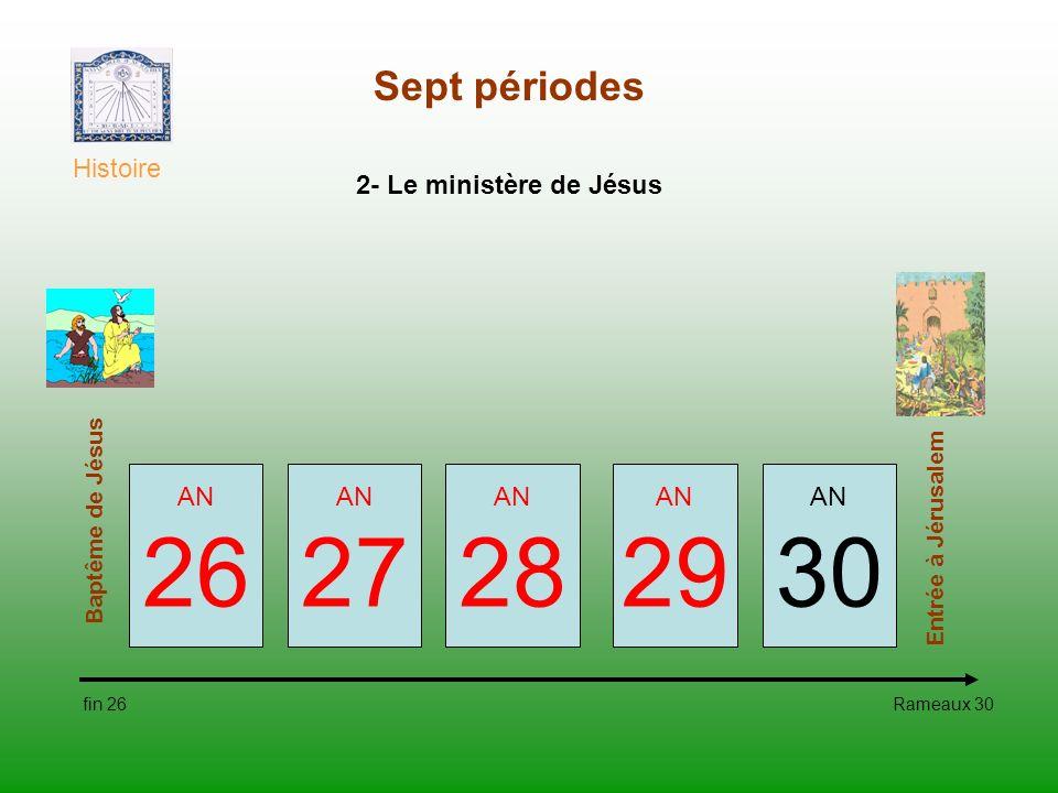 Sept périodes Histoire fin 26 Rameaux 30 Baptême de Jésus Entrée à Jérusalem 2- Le ministère de Jésus AN 26 AN 30 AN 28 AN 29 AN 27