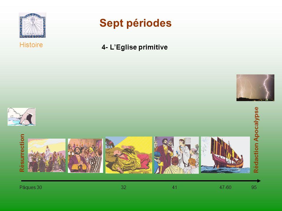 Sept périodes Histoire Pâques 30 32 41 47-60 95 Résurrection Rédaction Apocalypse 4- LEglise primitive